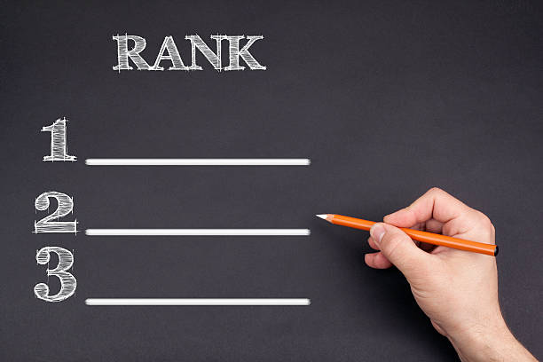 do med school rankings matter