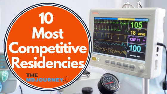 10 most competitive residencies 2020 guide (1)